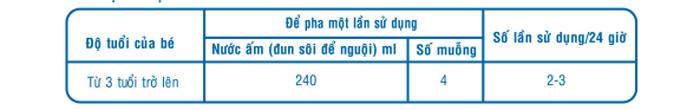 Sua-Similac-IQ-so-4-900g